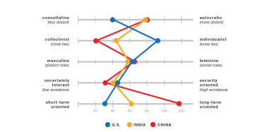 Whitepaper-Gen-Y-China-India