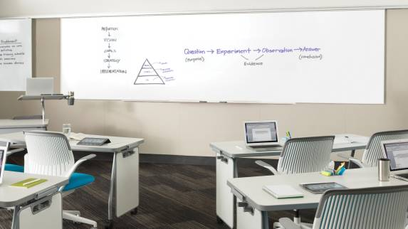 Classroom setting with an Edge Series Whiteboard