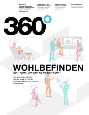 360 well being couv DE