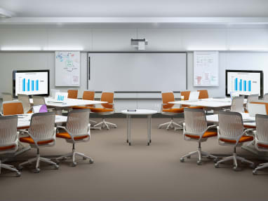 media:scape LearnLab