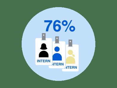 ESG web icon - 76% interns icon