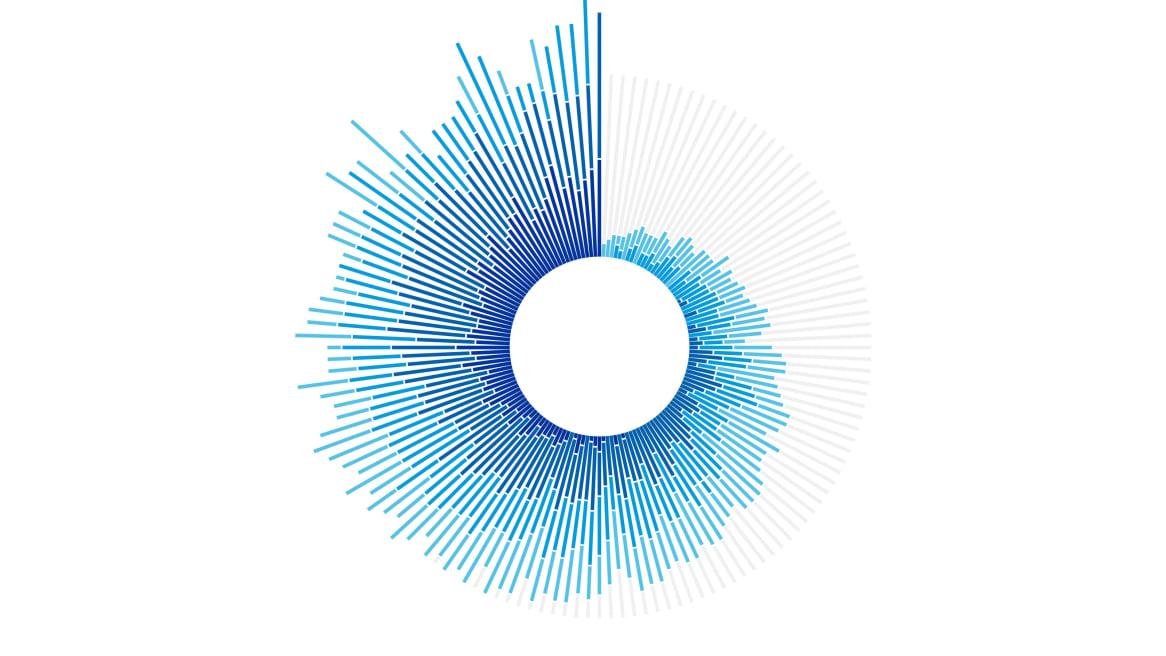 360 magazine circular economy the 'invisible now'
