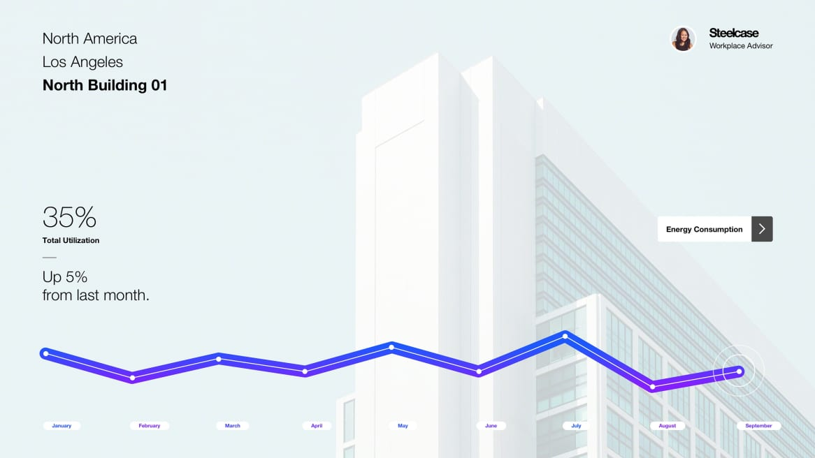 360 magazine steelcase shapes future office with microsoft azure