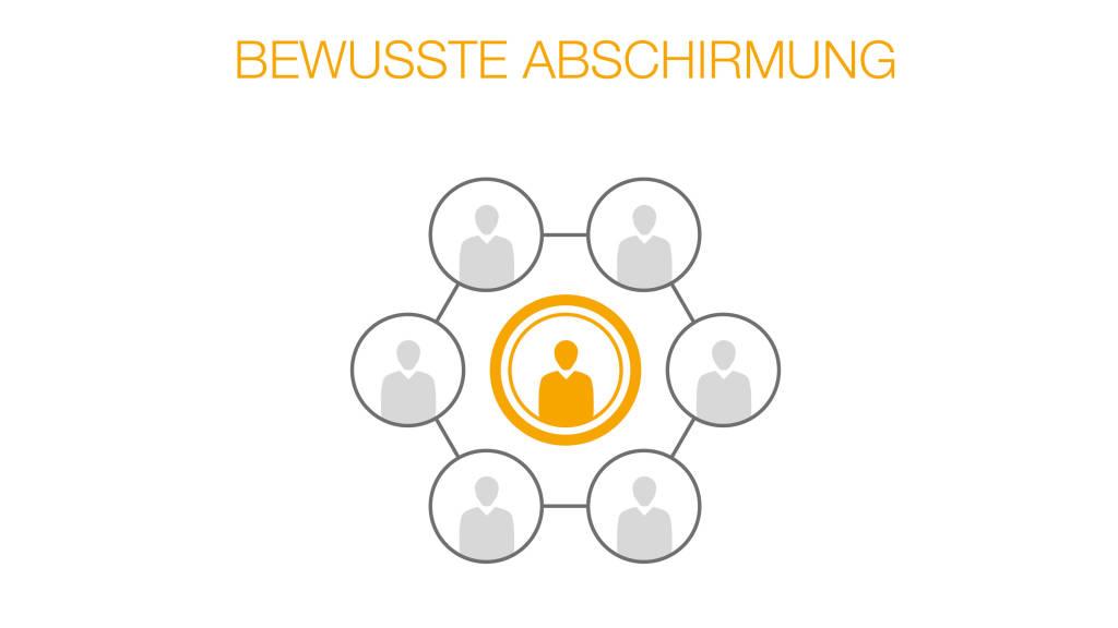 Bewusste_Abschirmung