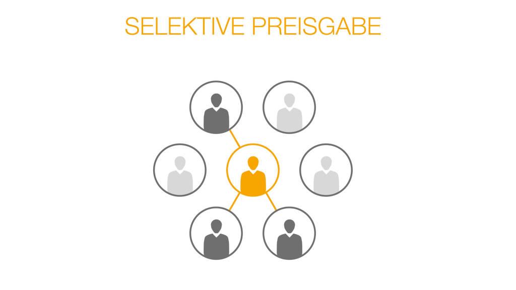 Selektive_Preisgabe