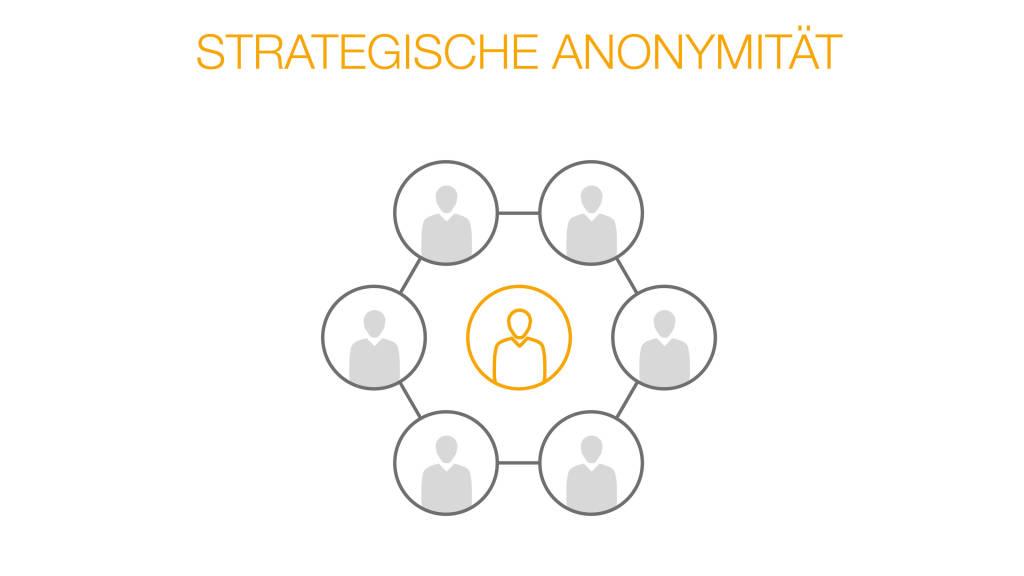 Strategische_Anonymitaet