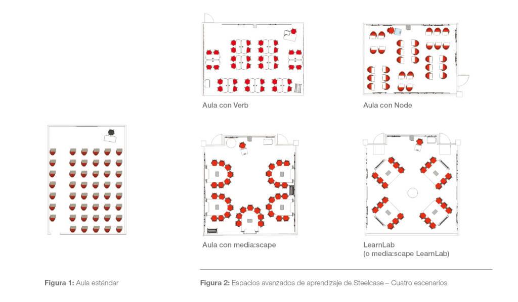 White Paper Educ ES 1