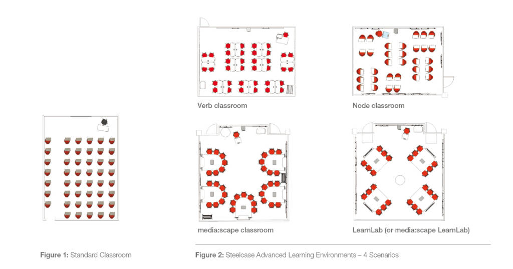 Classroom Design And How It Influences Behaviour ~ How classroom design affects engagement steelcase