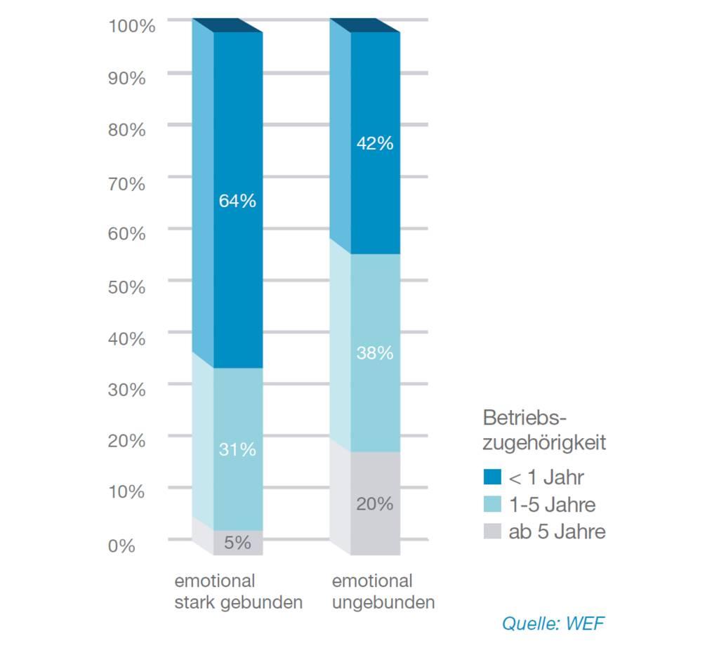 mitarbeiterzufriedenheit einflussfaktoren und auswirkungen auf mitarbeiter und unternehmen
