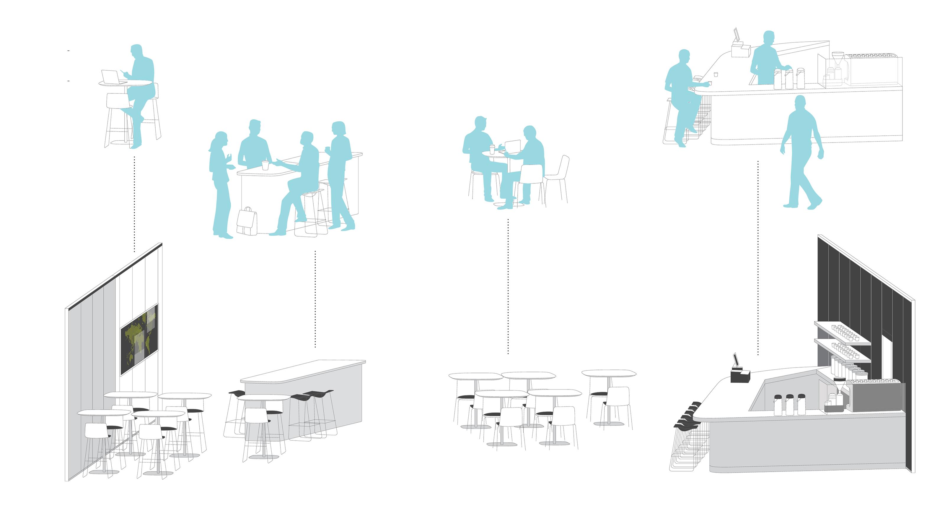 Amorce de r flexion sur le bien tre les concepts for Espace minimum de travail